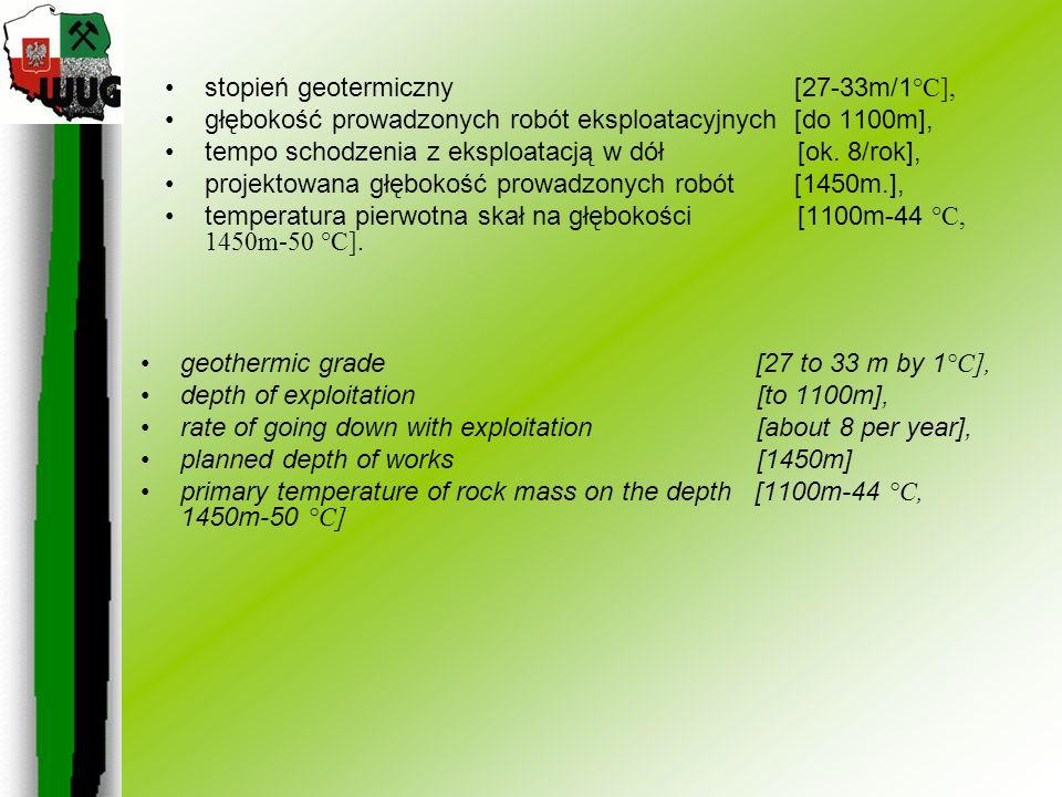 stopień geotermiczny [27-33m/1°C],